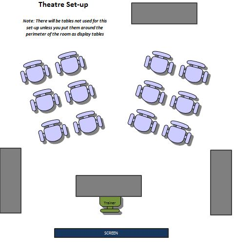 Training Room Layout: How to Set up a Room for a Class or ...