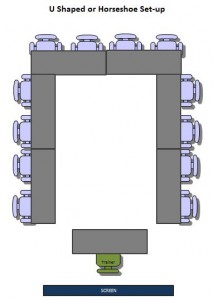 u-shaped-or-horseshoe-room-set-up2