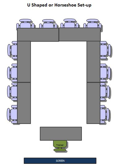 Horseshoe Classroom Design ~ Training room layout how to set up a for class or
